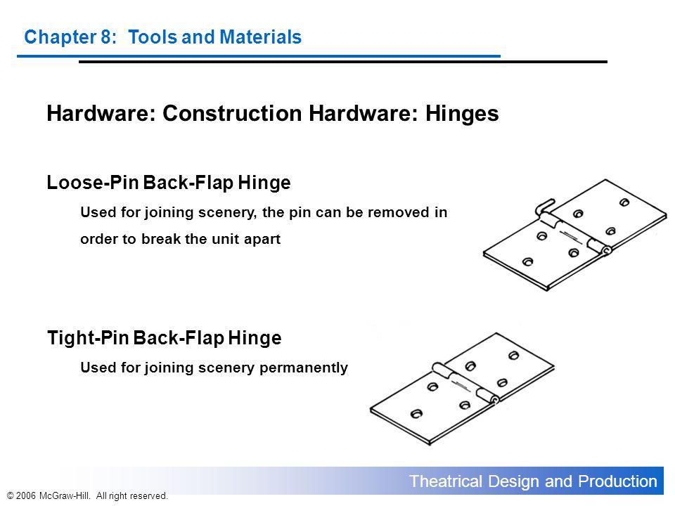 Hardware: Construction Hardware: Hinges