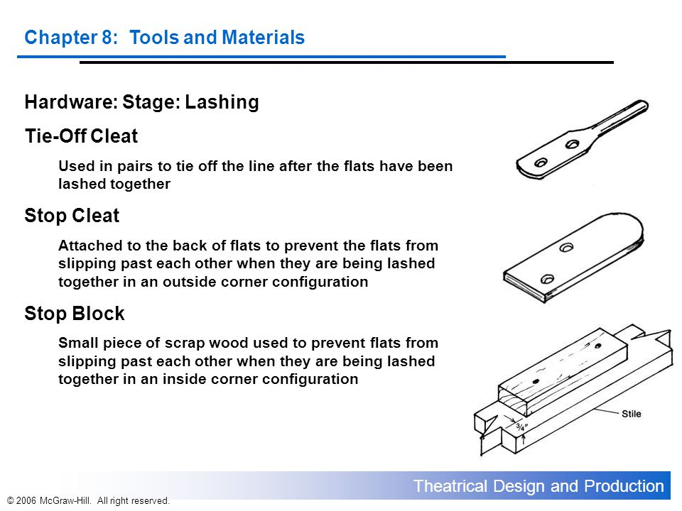 Hardware: Stage: Lashing Tie-Off Cleat