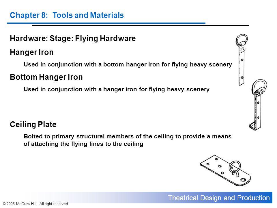 Hardware: Stage: Flying Hardware Hanger Iron