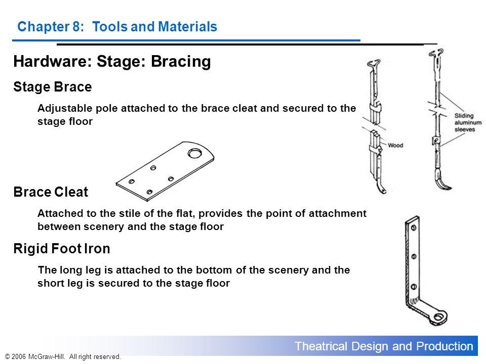 Hardware: Stage: Bracing