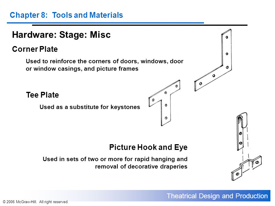 Hardware: Stage: Misc Corner Plate Tee Plate Picture Hook and Eye