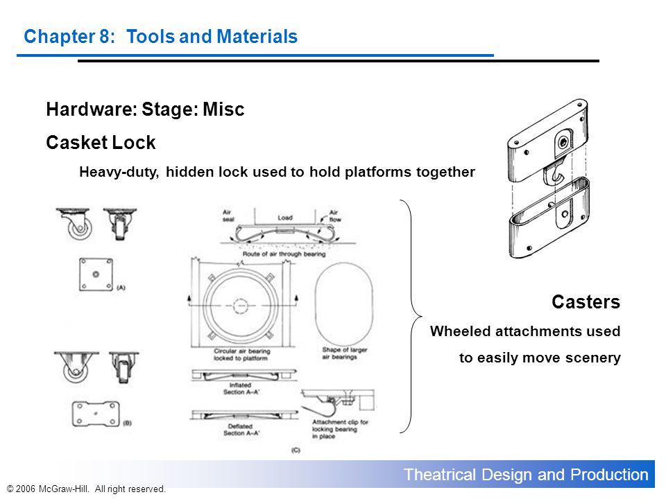 Hardware: Stage: Misc Casket Lock Casters