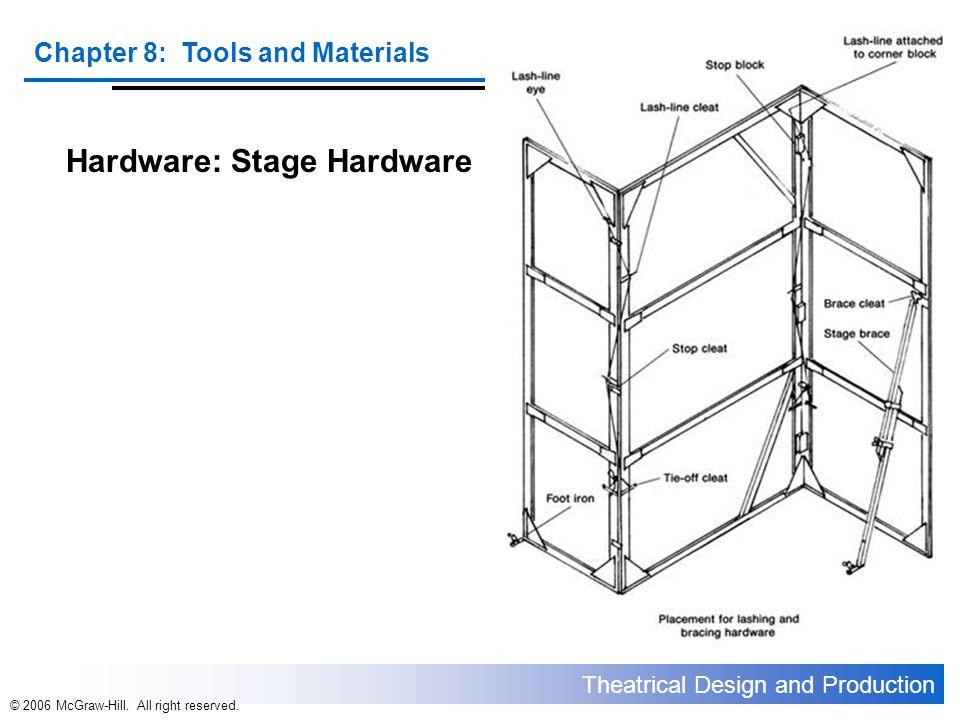 Hardware: Stage Hardware