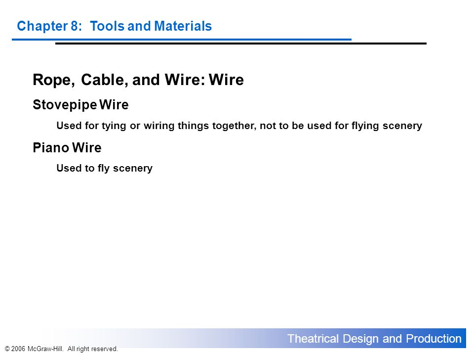 Rope, Cable, and Wire: Wire