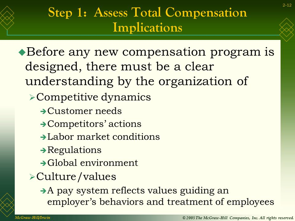 Step 1: Assess Total Compensation Implications