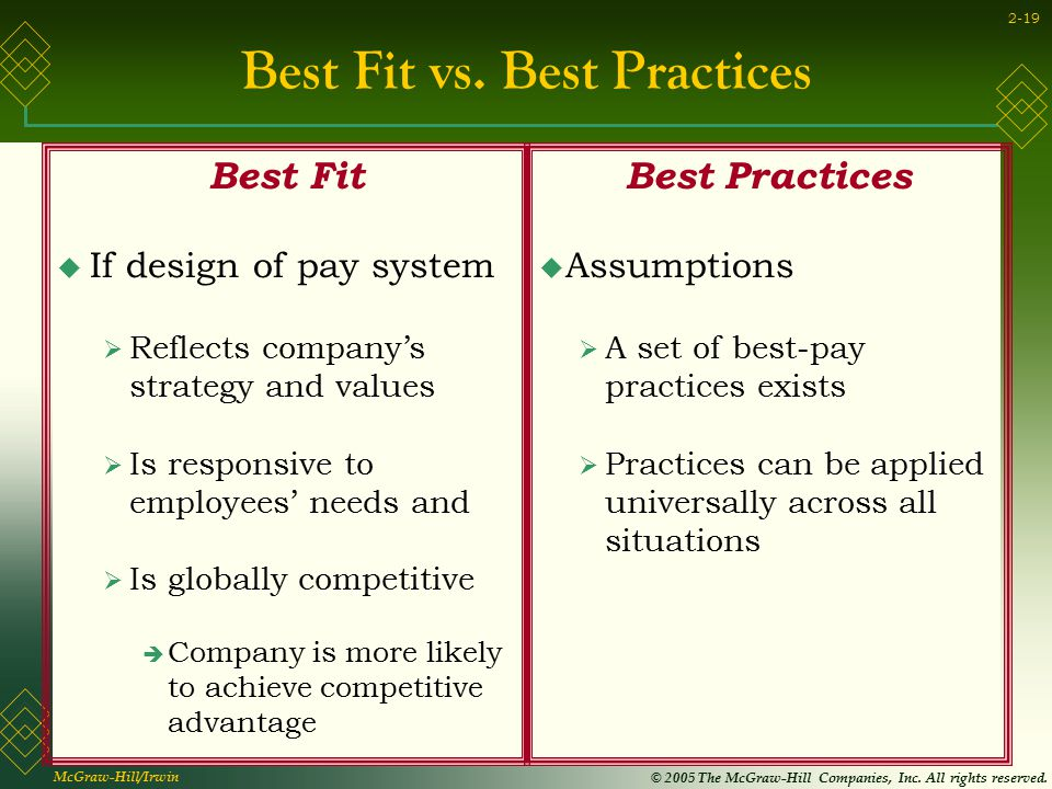 Best Fit vs. Best Practices