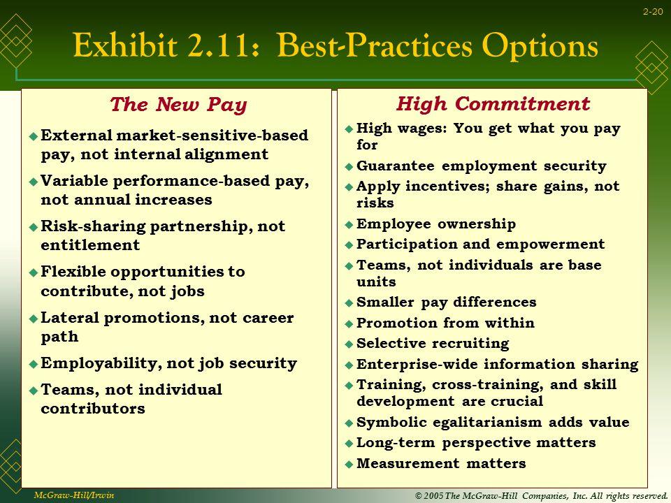 Exhibit 2.11: Best-Practices Options