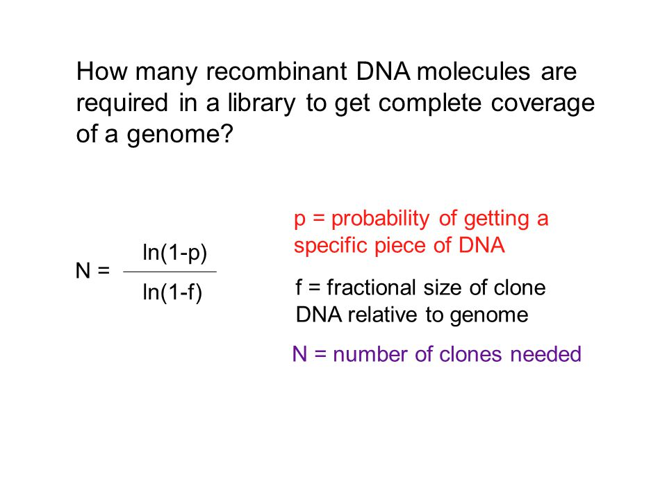 How many recombinant DNA molecules are required in a library to get complete coverage of a genome