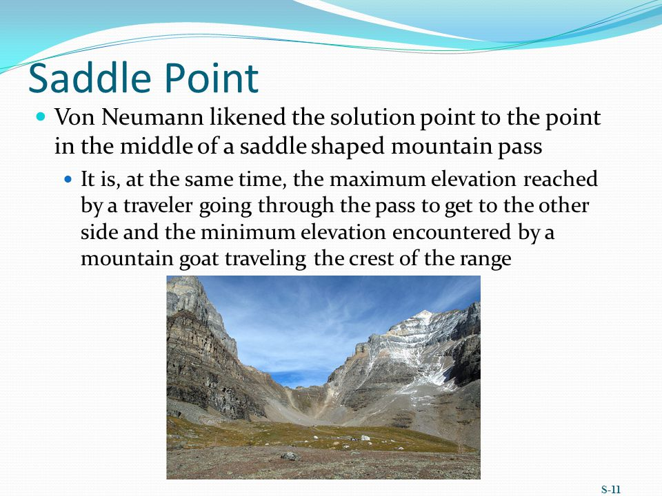 Saddle Point Von Neumann likened the solution point to the point in the middle of a saddle shaped mountain pass.