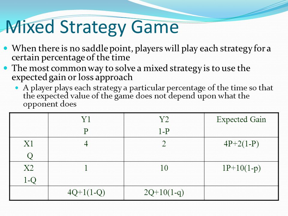 Mixed Strategy Game When there is no saddle point, players will play each strategy for a certain percentage of the time.