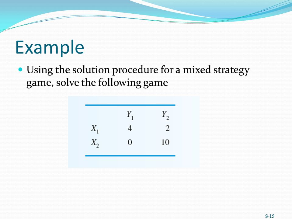Example Using the solution procedure for a mixed strategy game, solve the following game S-15