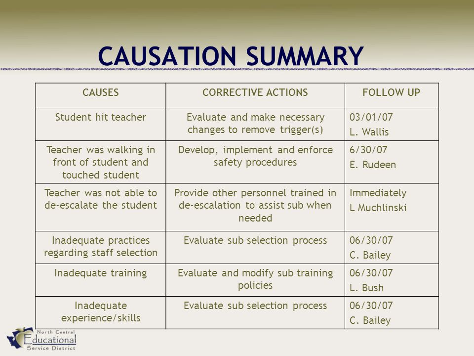 CAUSATION SUMMARY CAUSES CORRECTIVE ACTIONS FOLLOW UP