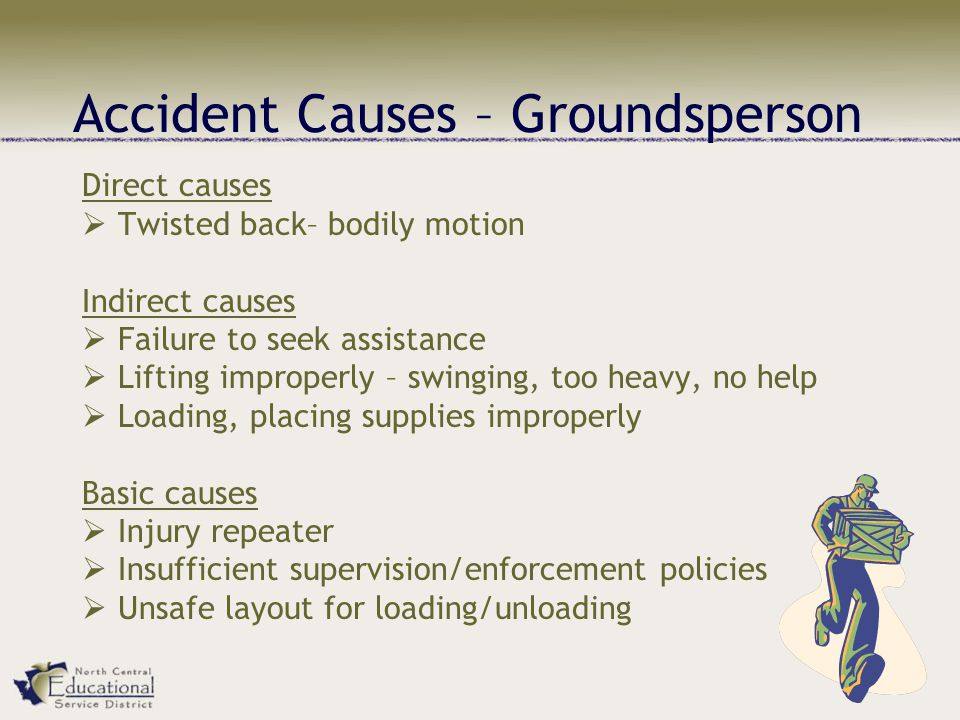 Accident Causes – Groundsperson