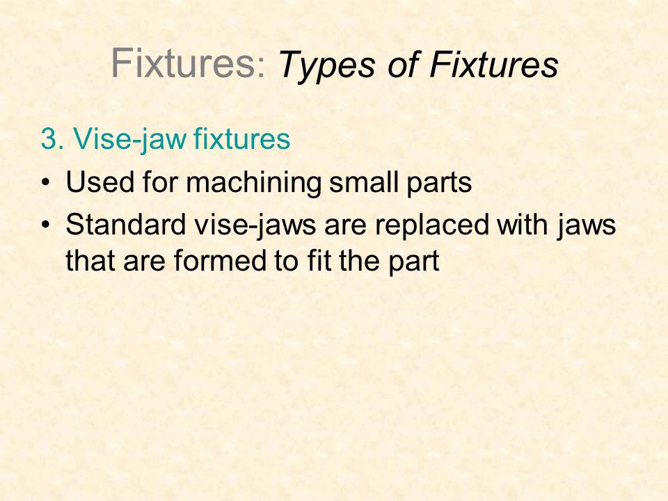 Fixtures: Types of Fixtures