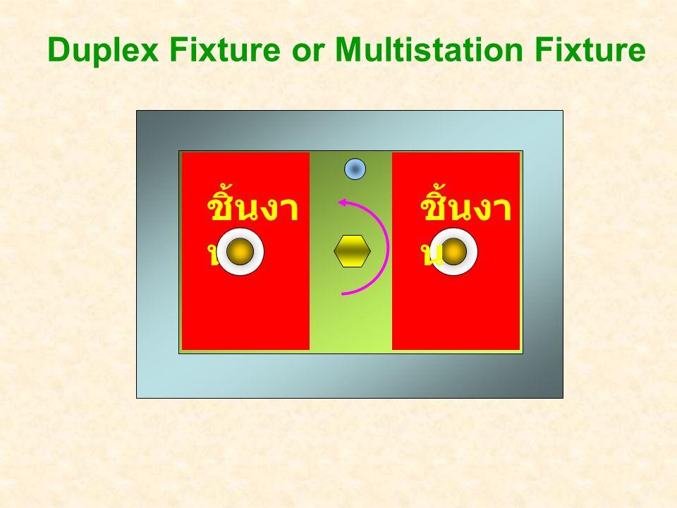 Duplex Fixture or Multistation Fixture