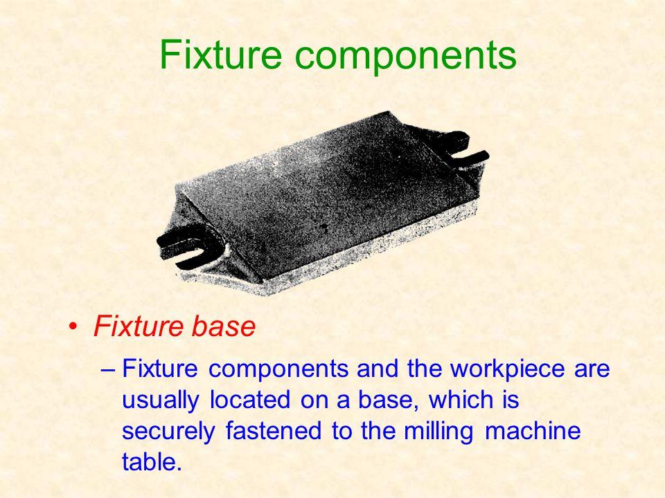 Fixture components Fixture base