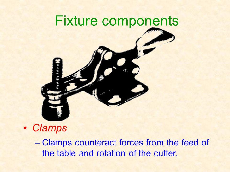 Fixture components Clamps