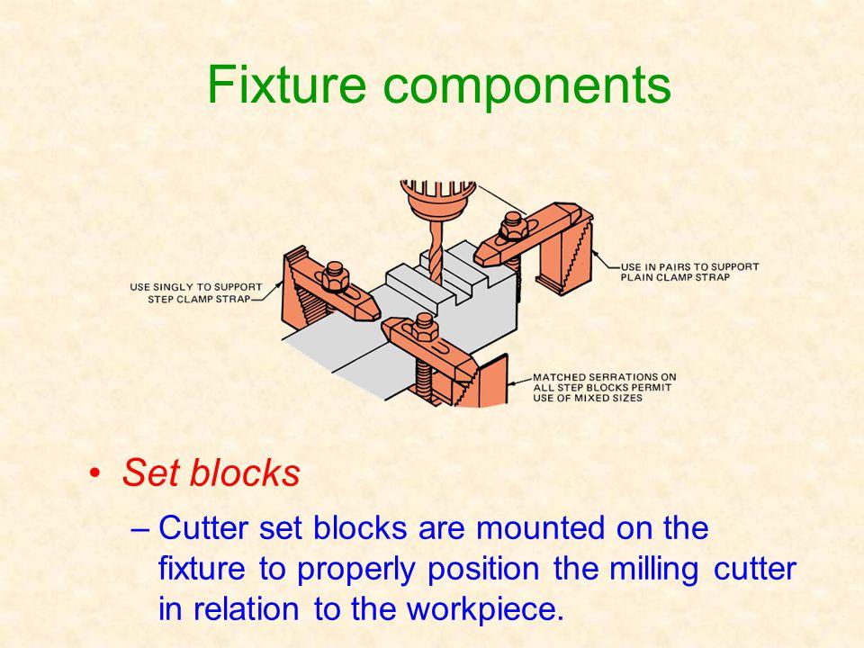 Fixture components Set blocks