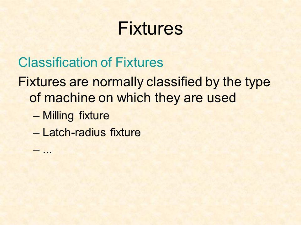 Fixtures Classification of Fixtures
