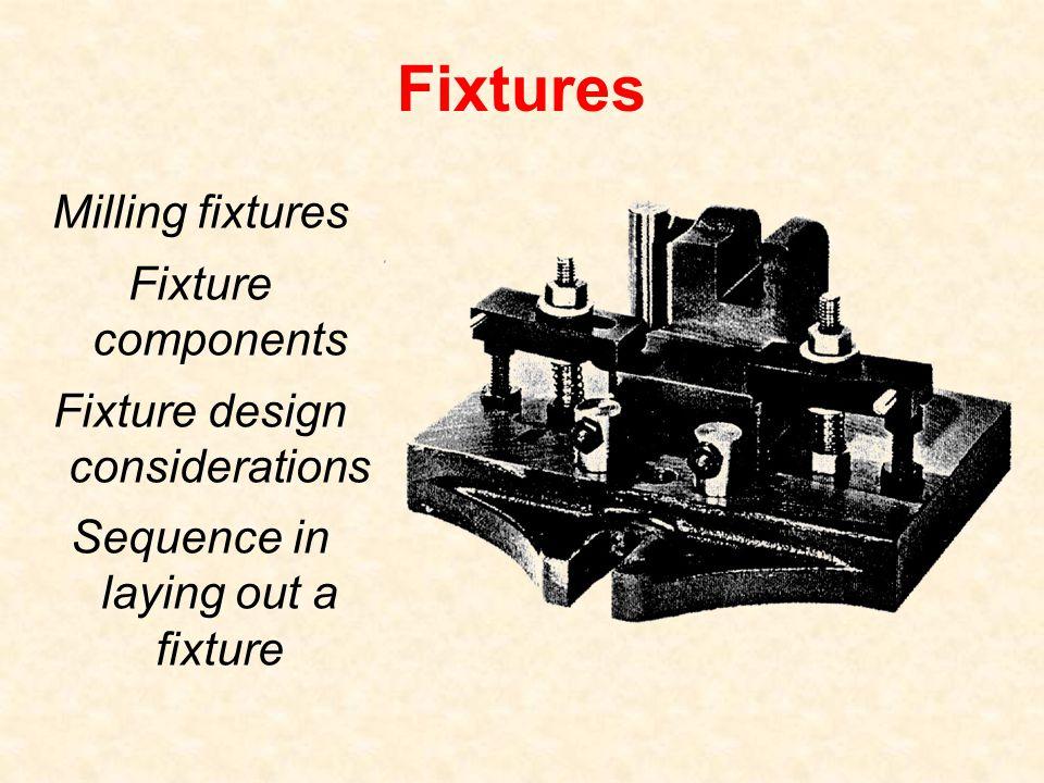 Fixtures Milling fixtures Fixture components