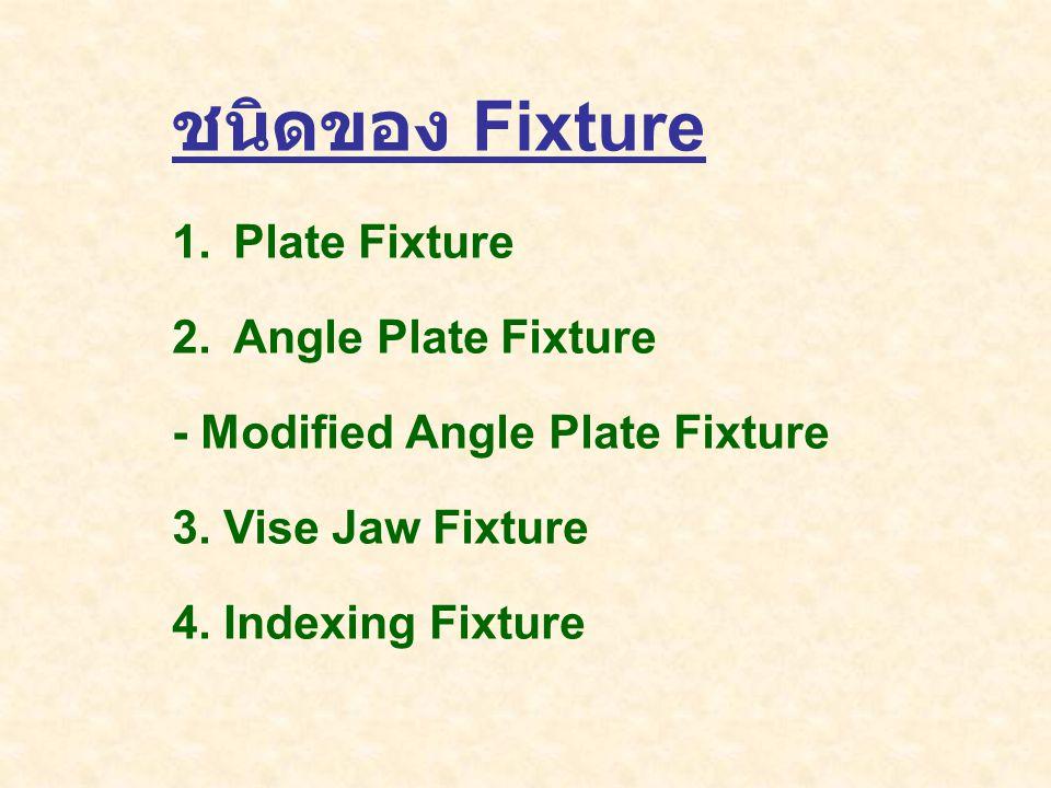 ชนิดของ Fixture Plate Fixture Angle Plate Fixture