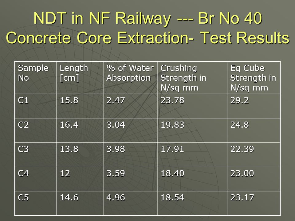 NDT in NF Railway --- Br No 40 Concrete Core Extraction- Test Results