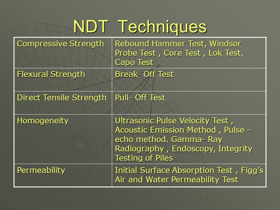 NDT Techniques Compressive Strength