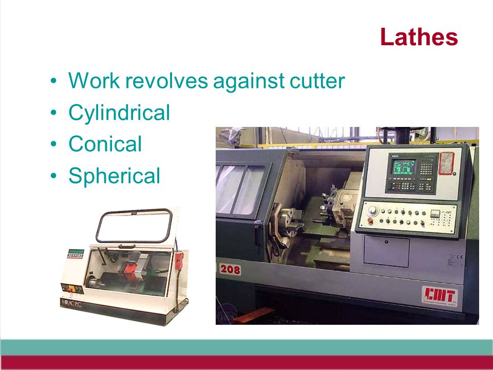 Lathes Work revolves against cutter Cylindrical Conical Spherical