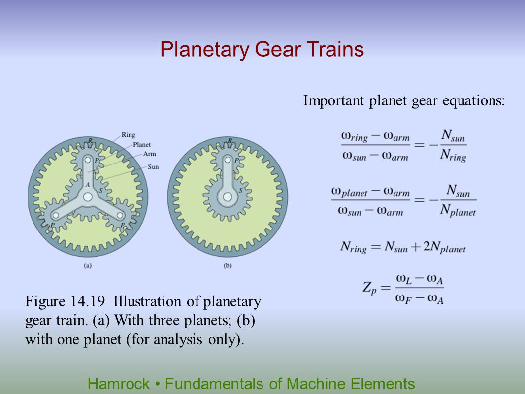 Important planet gear equations:
