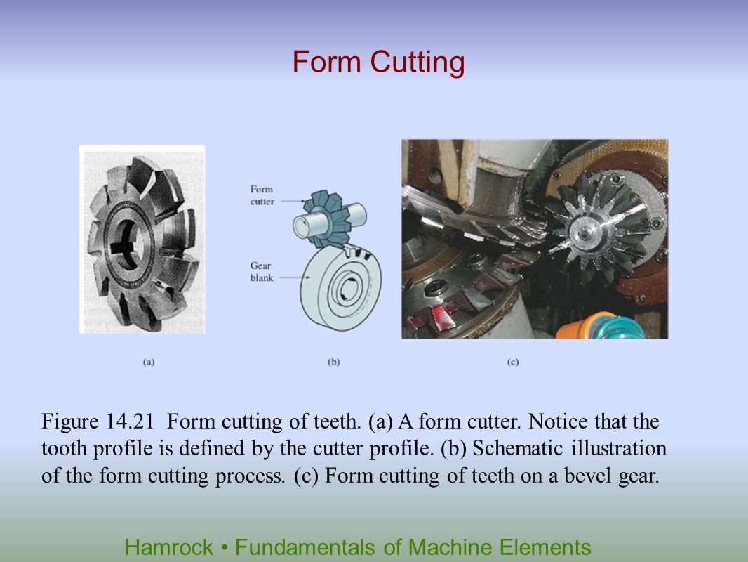 Form Cutting