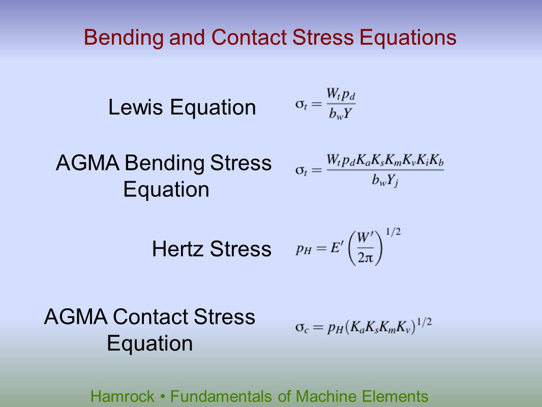 Bending and Contact Stress Equations