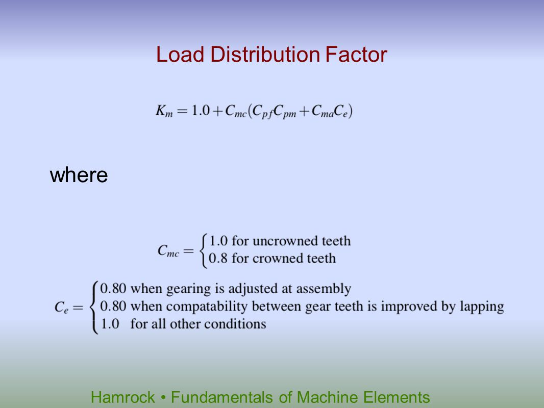 Load Distribution Factor