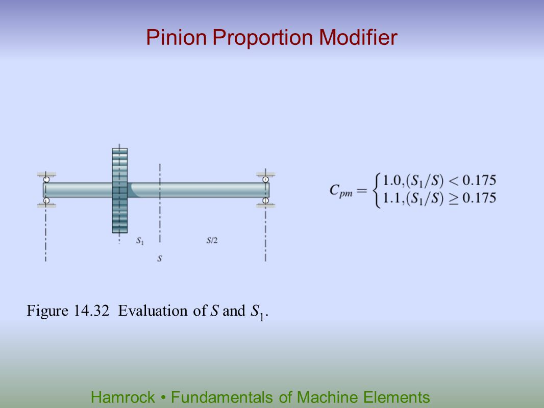 Pinion Proportion Modifier