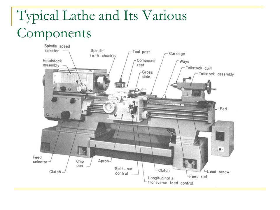 Typical Lathe and Its Various Components