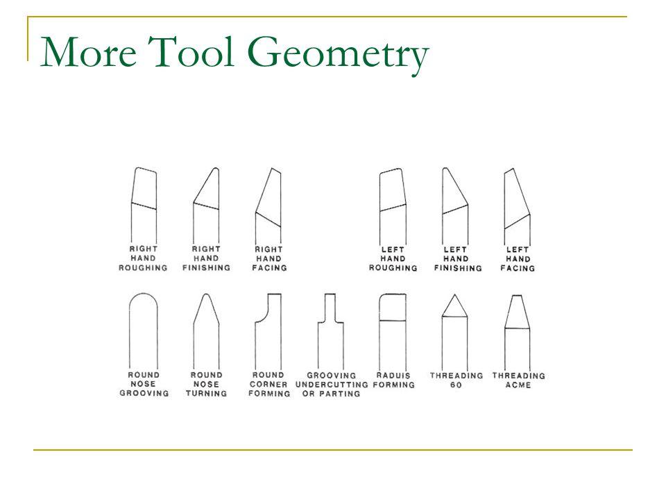 More Tool Geometry