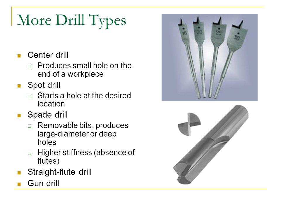 More Drill Types Center drill Spot drill Spade drill