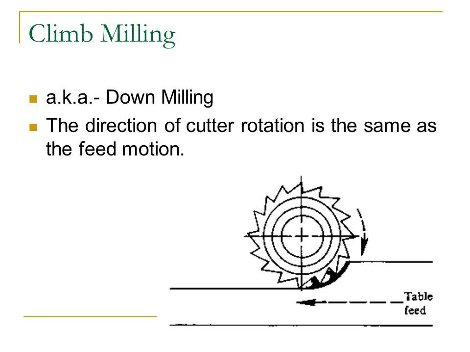 Climb Milling a.k.a.- Down Milling