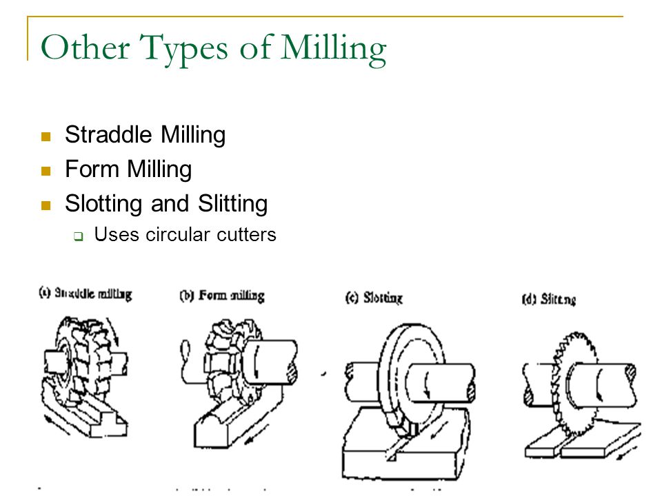 Other Types of Milling Straddle Milling Form Milling