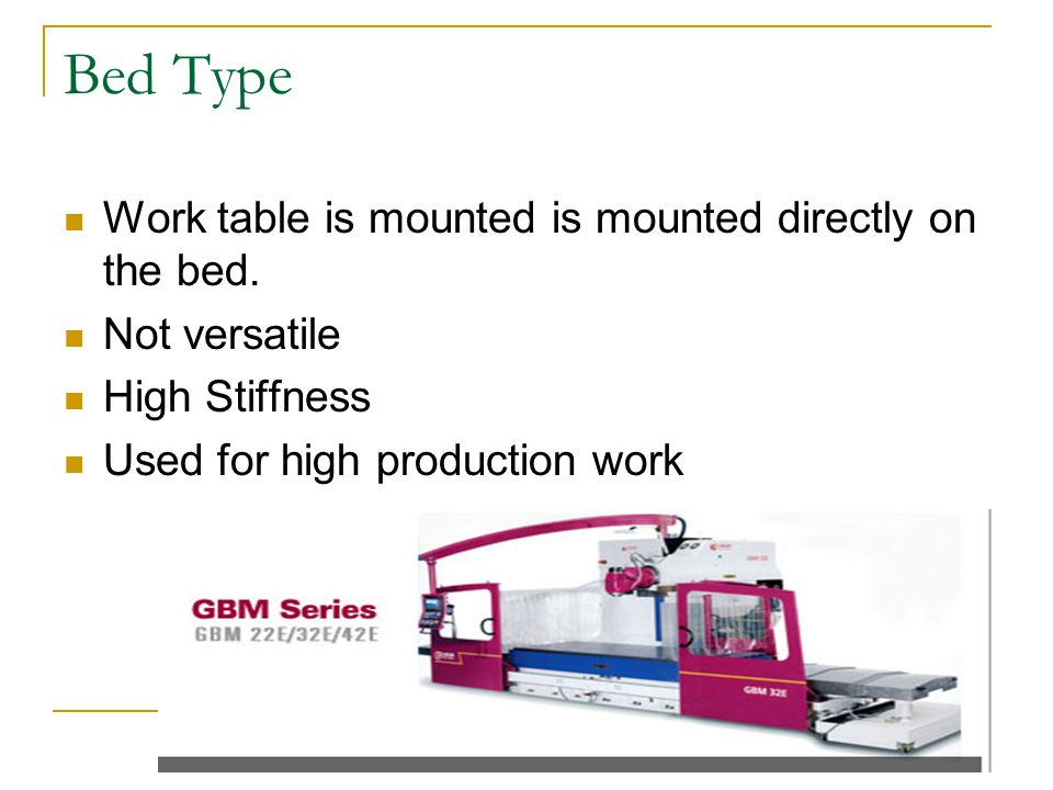 Bed Type Work table is mounted is mounted directly on the bed.