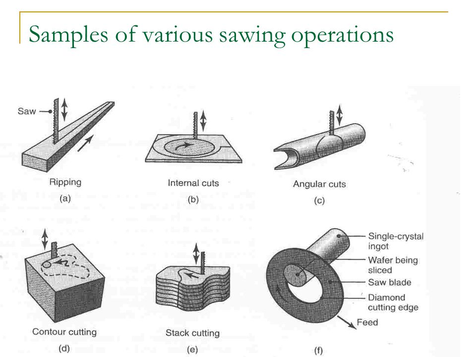Samples of various sawing operations