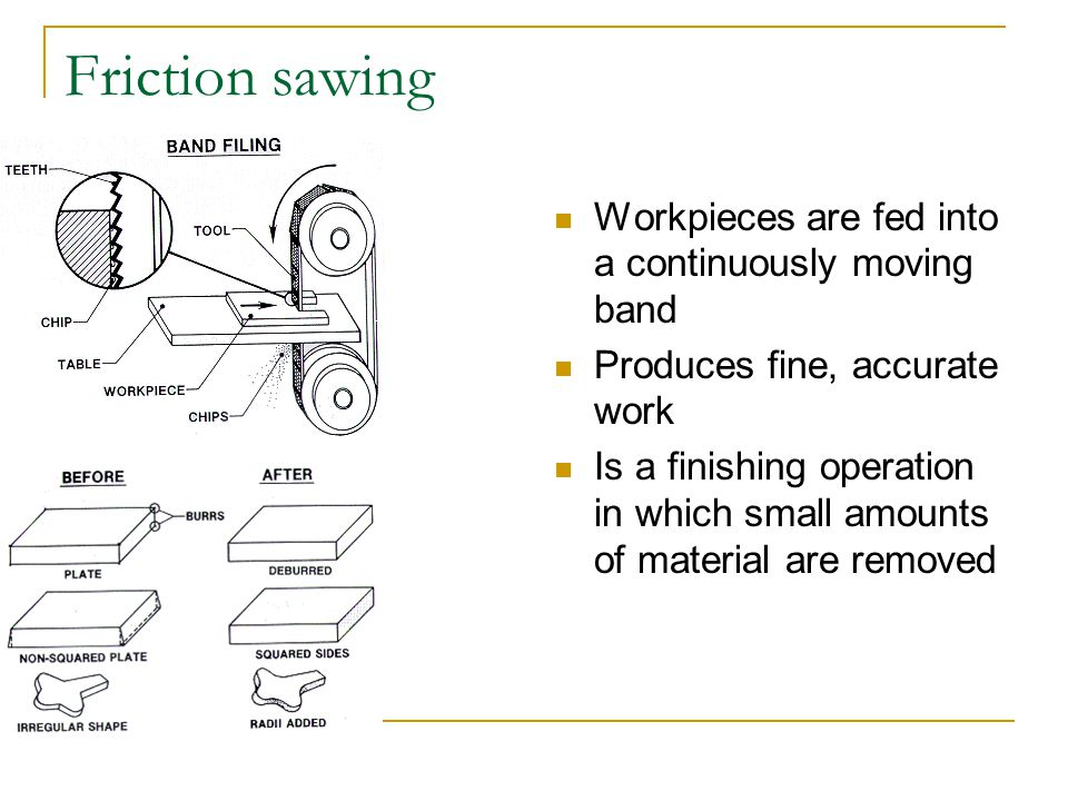 Friction sawing Workpieces are fed into a continuously moving band
