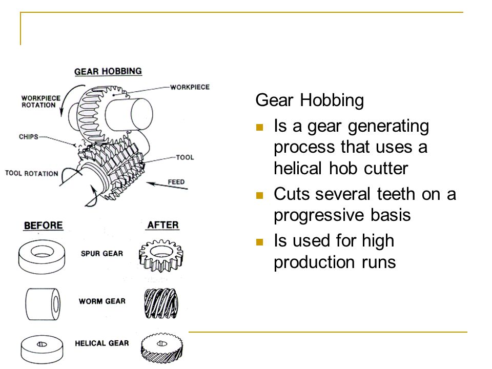 Gear Hobbing Is a gear generating process that uses a helical hob cutter. Cuts several teeth on a progressive basis.