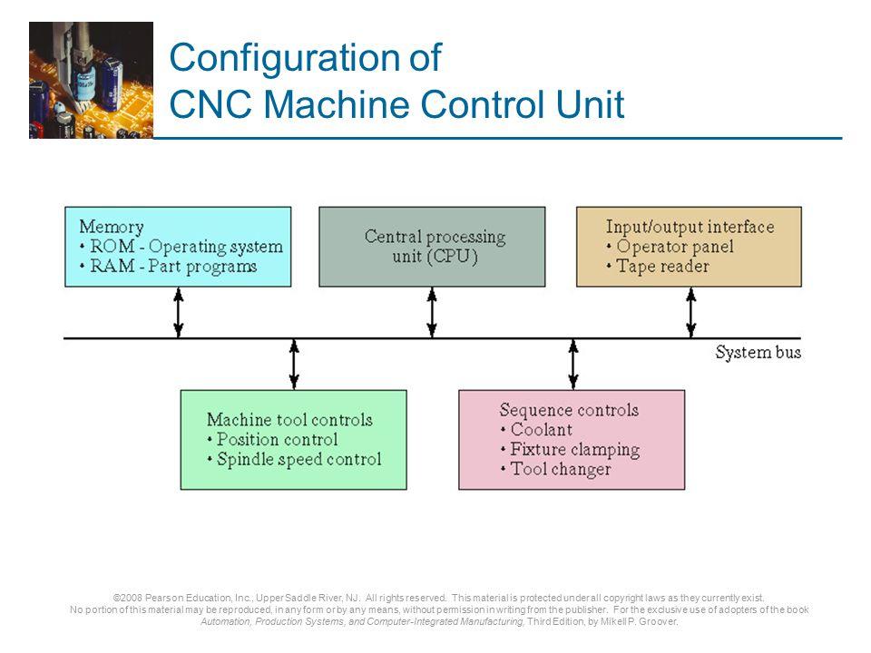 Configuration of CNC Machine Control Unit
