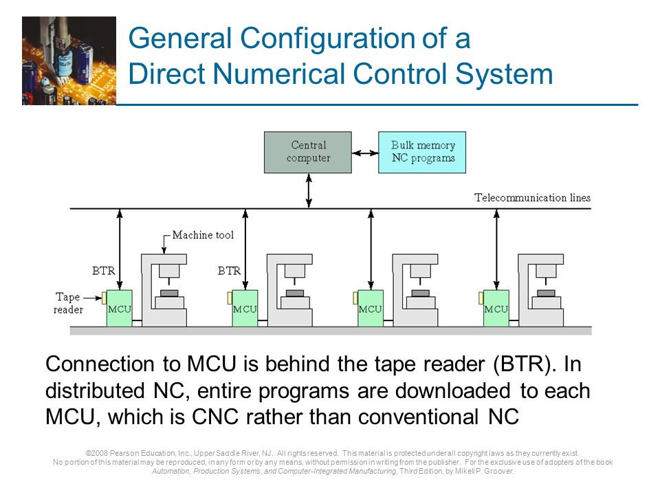 General Configuration of a Direct Numerical Control System