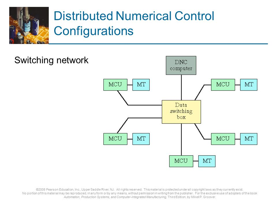Distributed Numerical Control Configurations