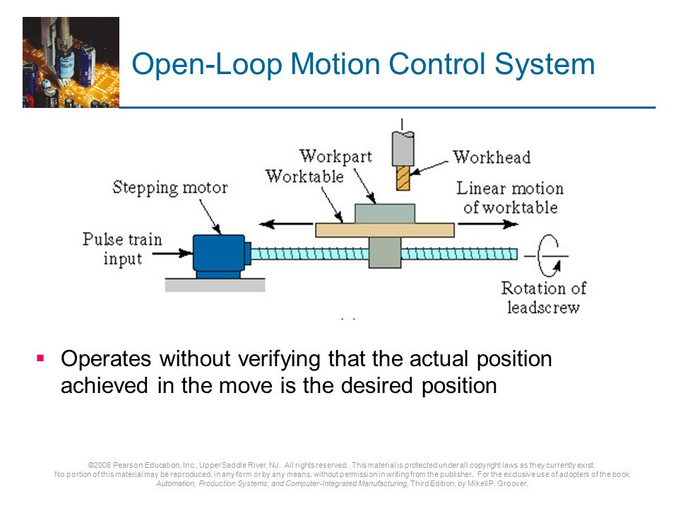 Open-Loop Motion Control System