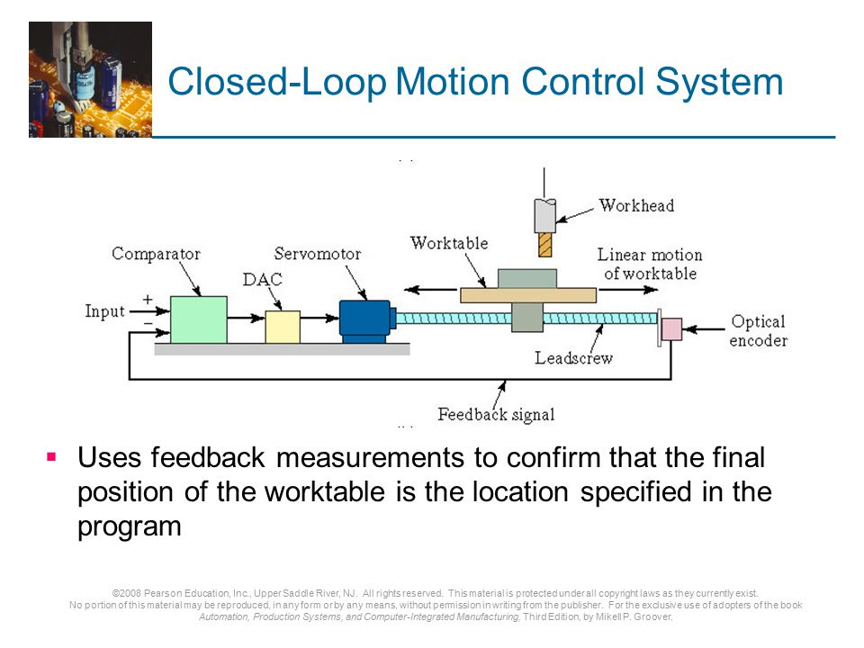 Closed-Loop Motion Control System