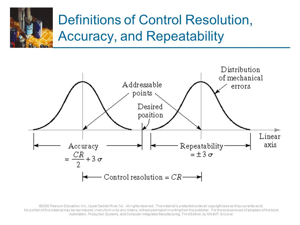 Definitions of Control Resolution, Accuracy, and Repeatability