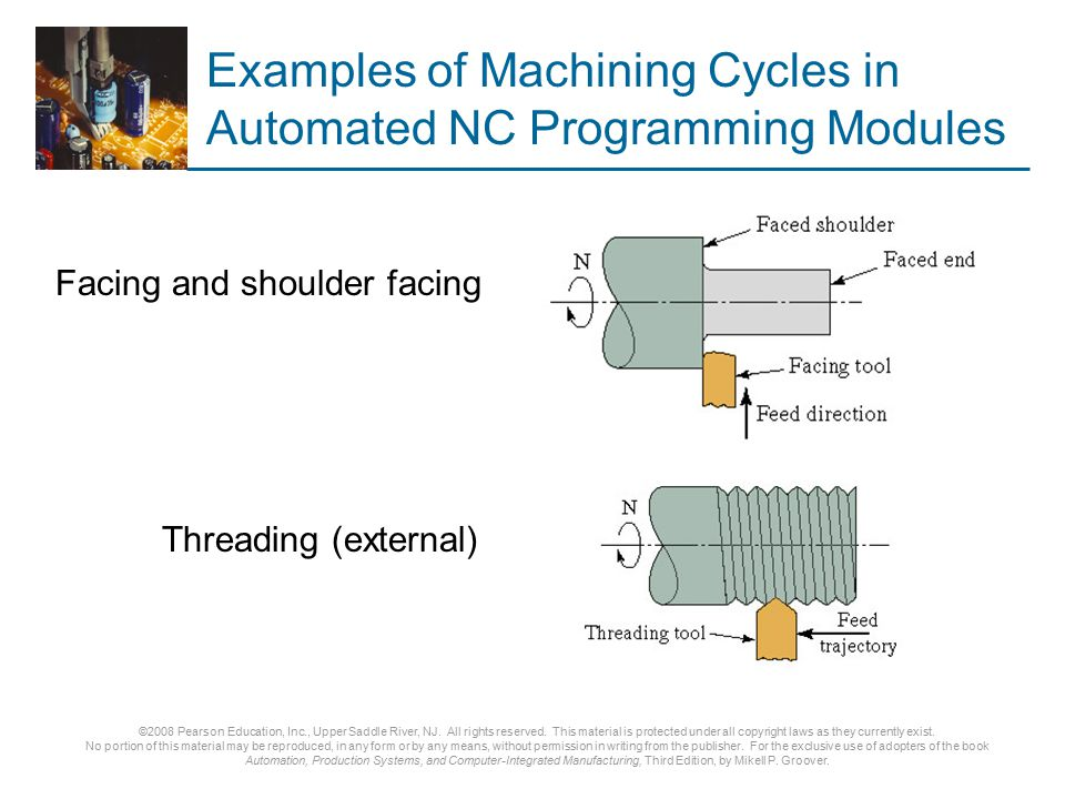 Examples of Machining Cycles in Automated NC Programming Modules