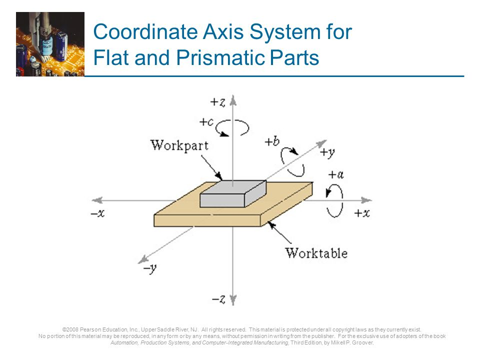 Coordinate Axis System for Flat and Prismatic Parts